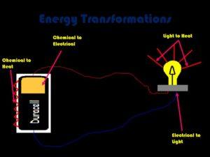 باتری چگونه کار می کند؟