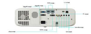 همه چیز در رابطه با ویدئوپروژکتور PT-VZ580