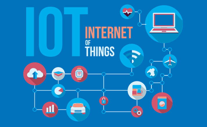 اکوسیستم-IoT