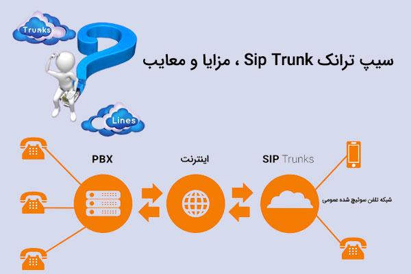Sip-Trunk چیست