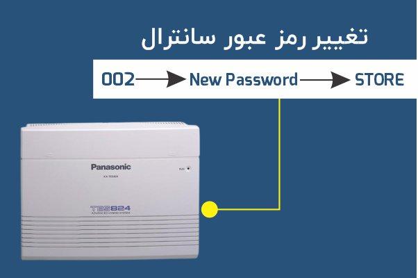 تغییر رمز عبور سانترال کم ظرفیت پاناسونیک