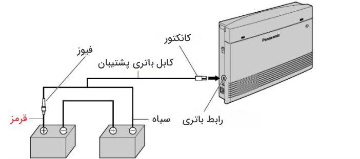 اتصال باتری 824